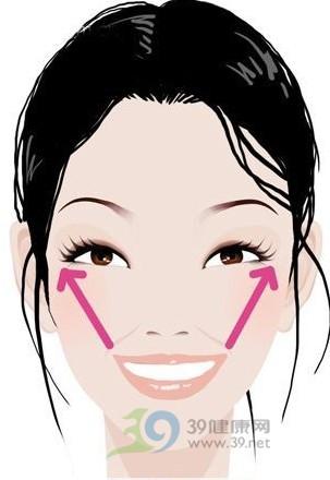 按通面部經脈 抑制臉部鬆弛