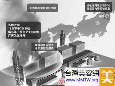 什麼是輻射防護的三原則