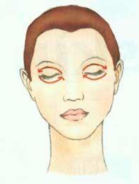 7個護眼動作