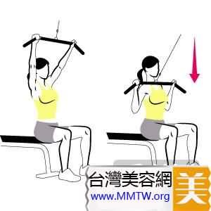 動作四:高拉力訓練(健身房適用)
